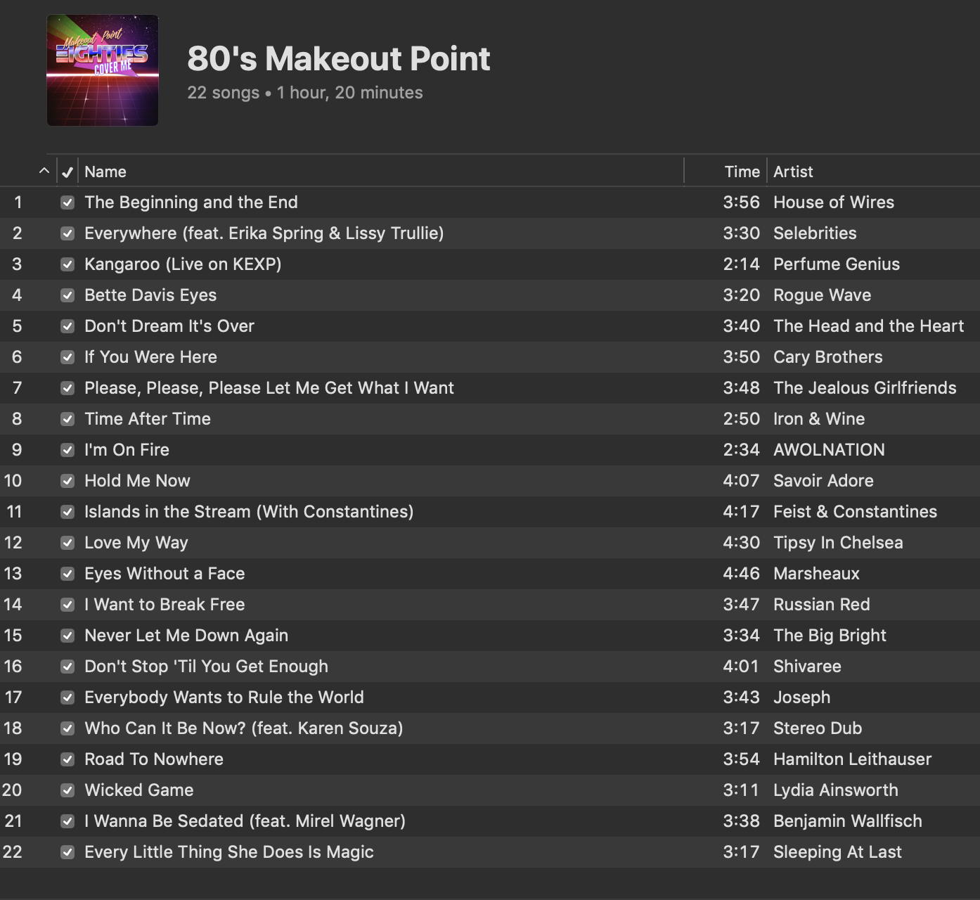 New Mix - Makeout Point 80's: Cover Me - The Pulsating Sac Of Sound